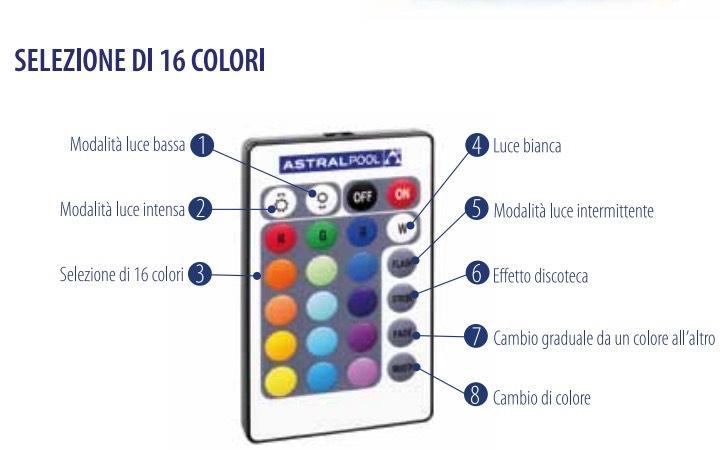 Programmi per il cambio colore