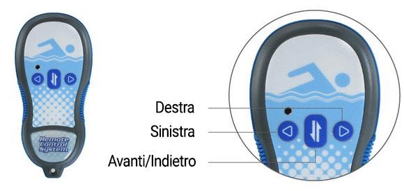 astralpool ultra telecomando