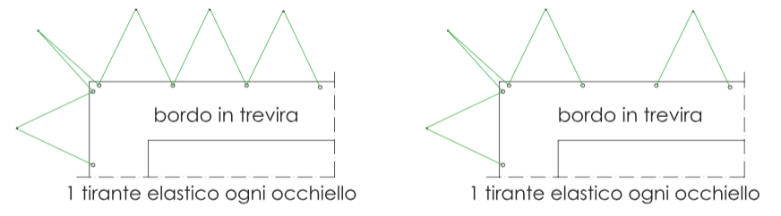 Schema ancoraggio con tirante elastico con terminale